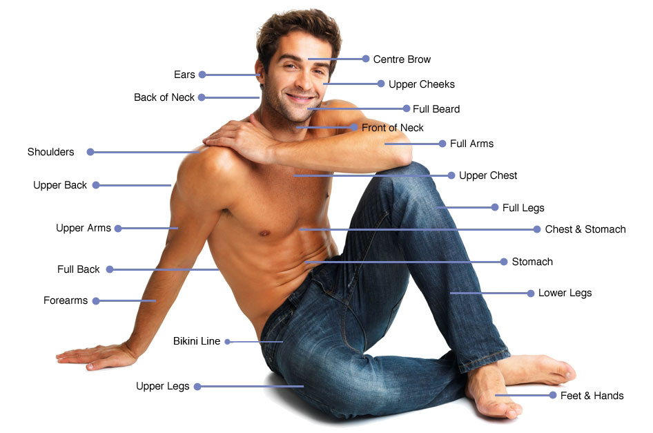 Laser hair removal for men - Skinsense, Port Vila, Vanuatu